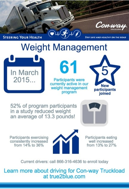 Weight MGMT